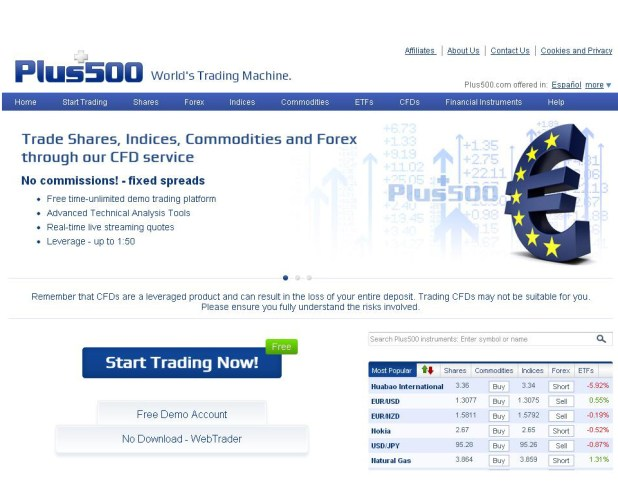 plus-500 Top 10 Forex Brokers