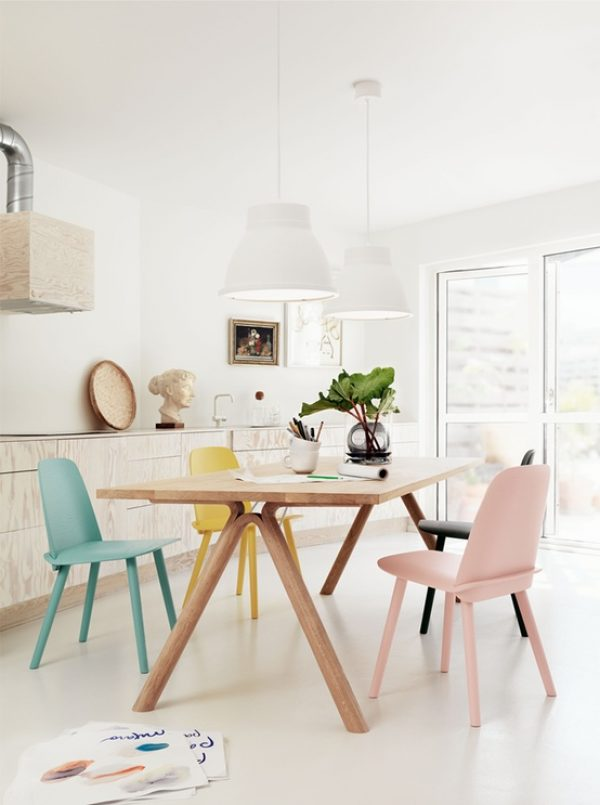Pastel-Your-Kitchen3 5 Kitchens' Decorations Ideas For 2017