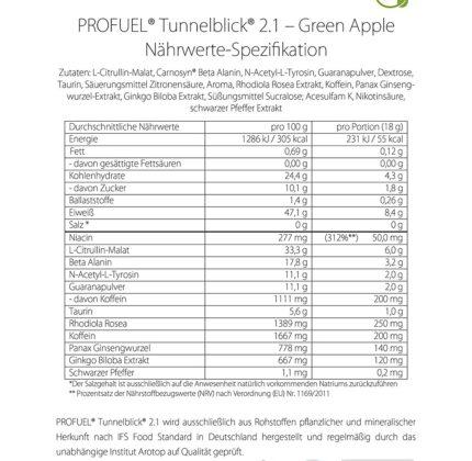 Tunnelblick 2.1 Test power protein supplements ProFuel Test Karl Ess Trainingsbooster Test inhaltsstoffe