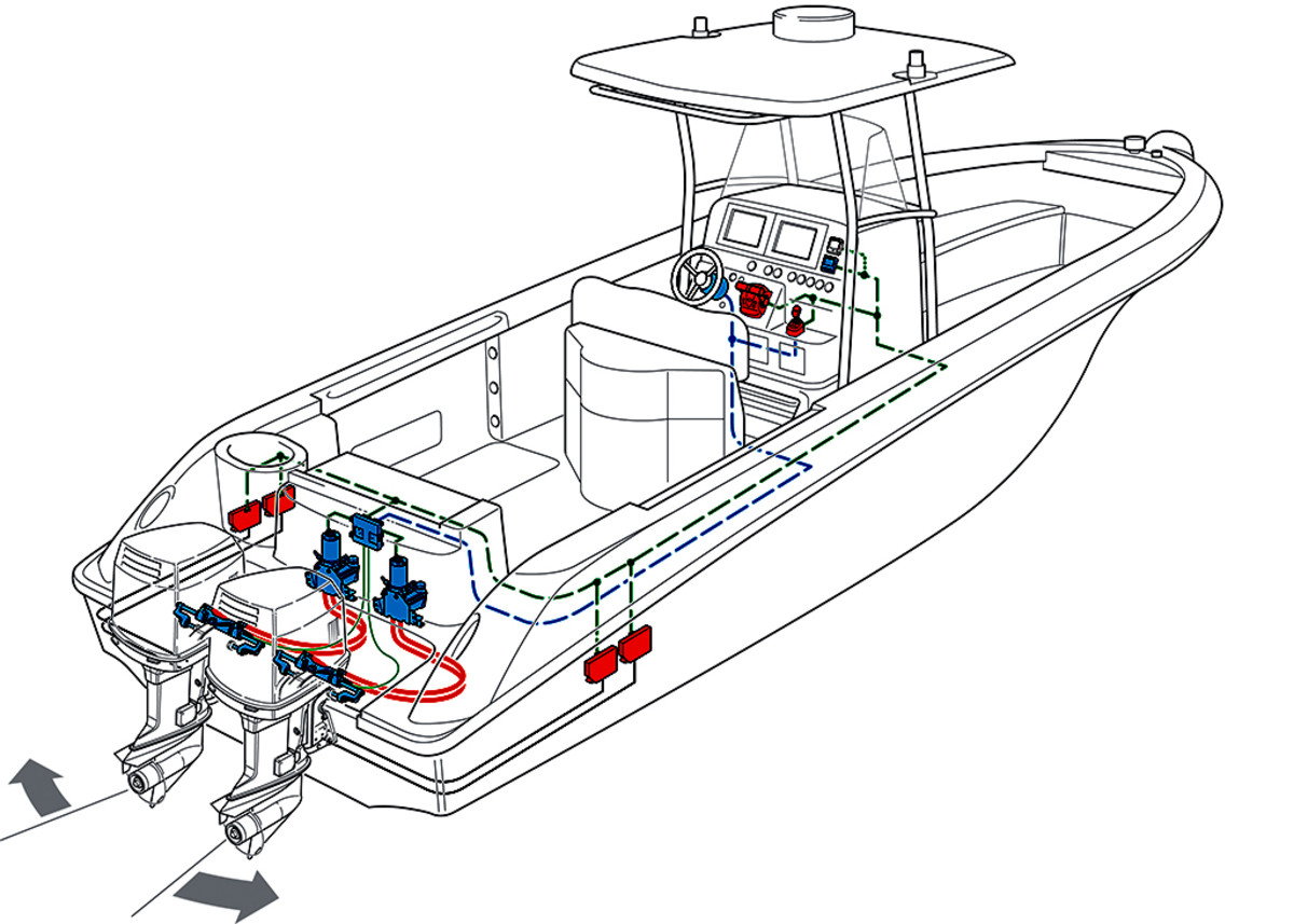 Wrg Twin Yamaha Fuel Management Wiring Diagram