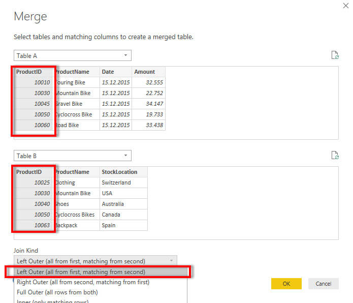 Power BI – Seven Types of Table Joins - PowerBI Pro