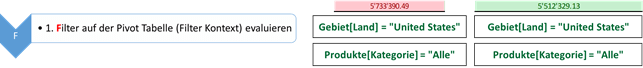 initialer Filter Kontext