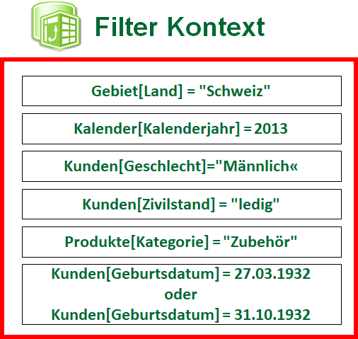 Herleitung Filter Kontext in DAX