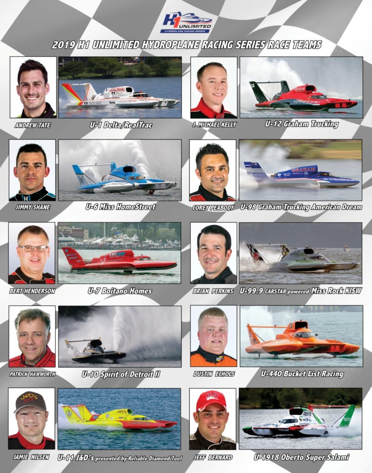 H1 Unlimited Hydroplanes Head To Lake Washington – Powerboat