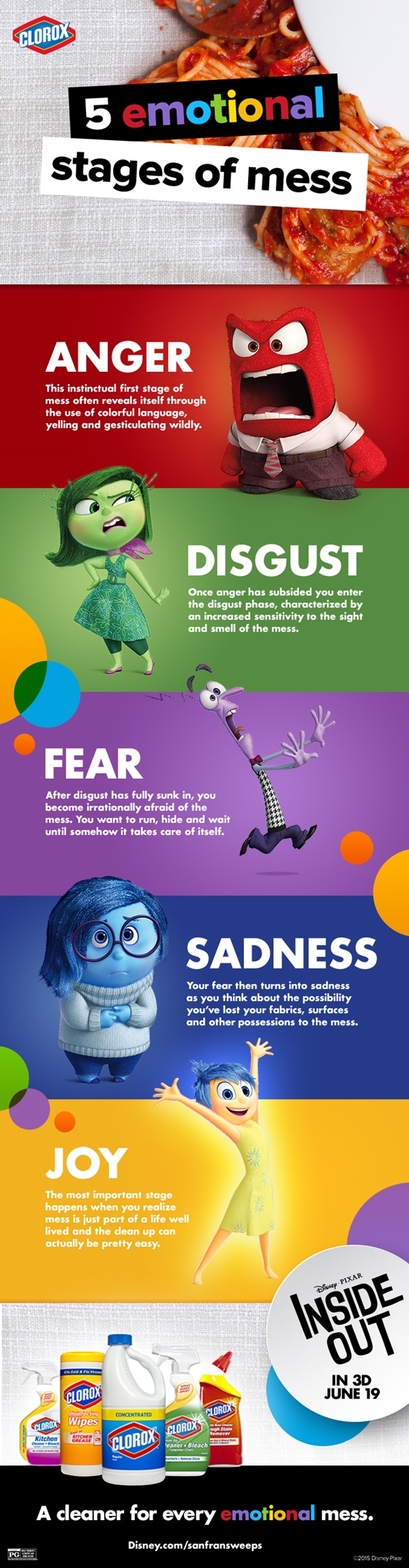 5 emotional stages of mess