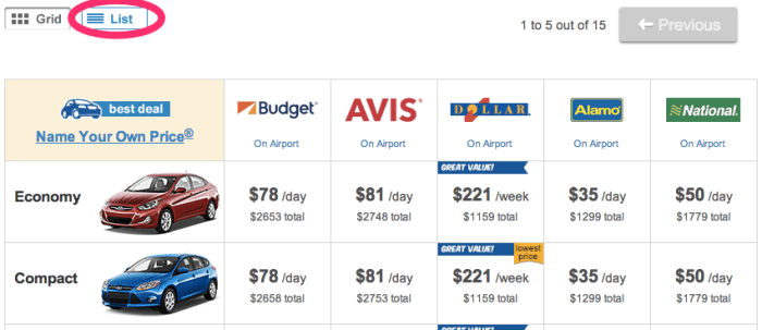 Priceline gridview - Budget car rental, Dollar,  Avis, Alamo, National, and Thrifty car rental