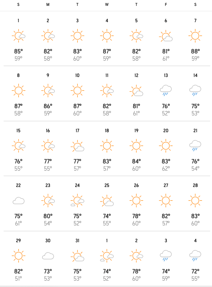 average weather highs and lows in Portland in August