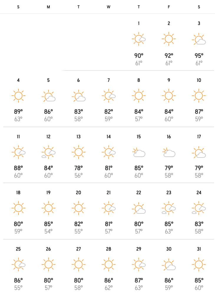 average high and low temperatures in Portland in July [Weather]