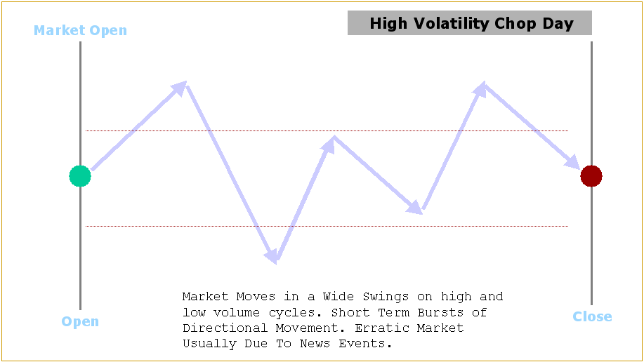 high_volatility_chop