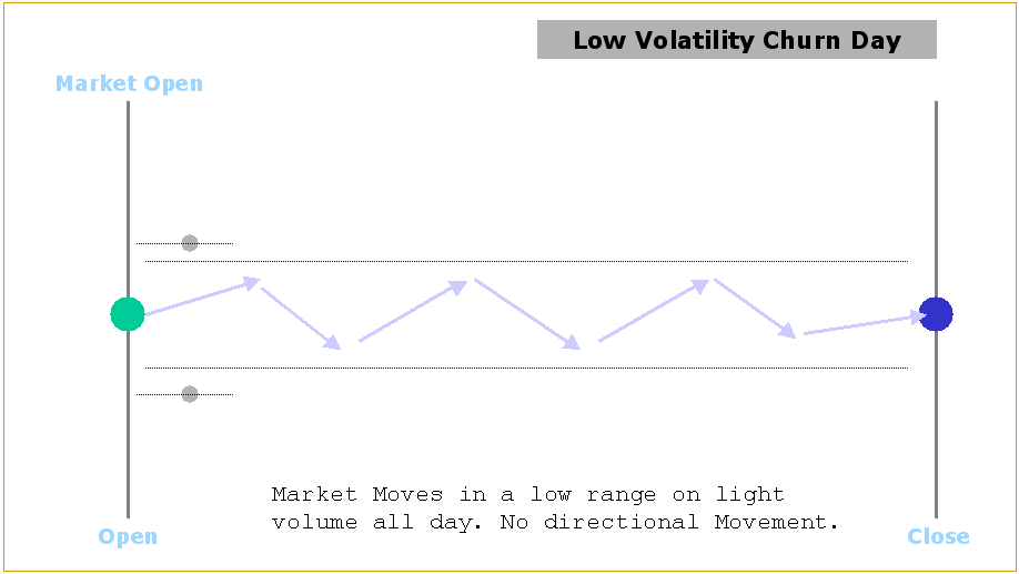 low_volatility_churn