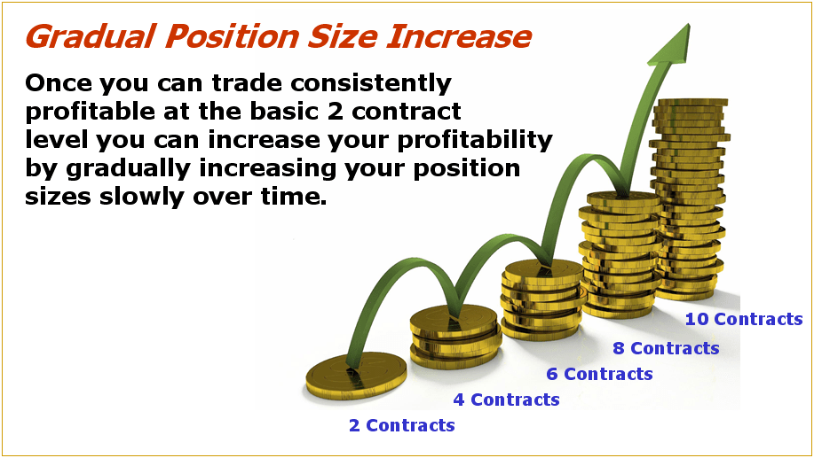 increasing position size