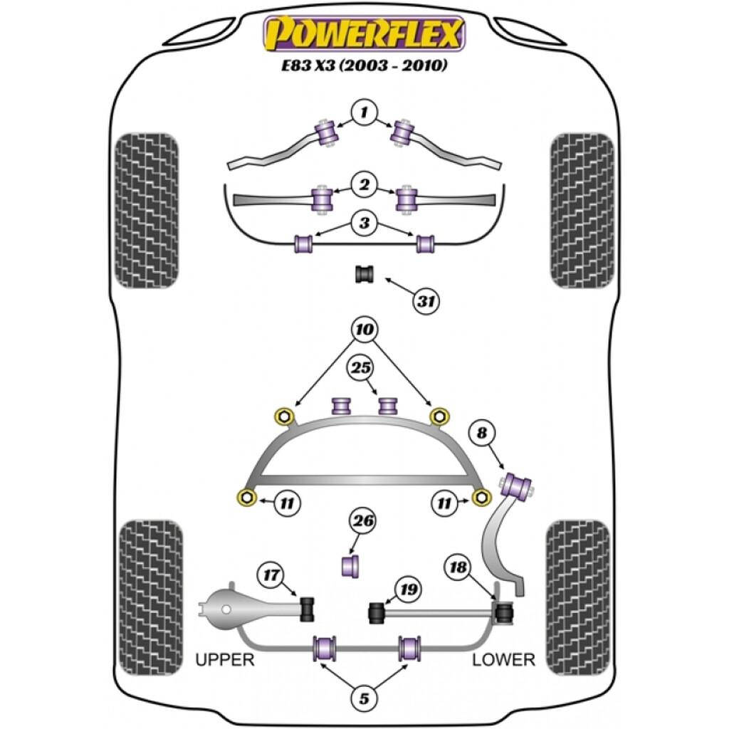 2 X Powerflex Pfr5 Pu Buchsen Hinterachse Hintere