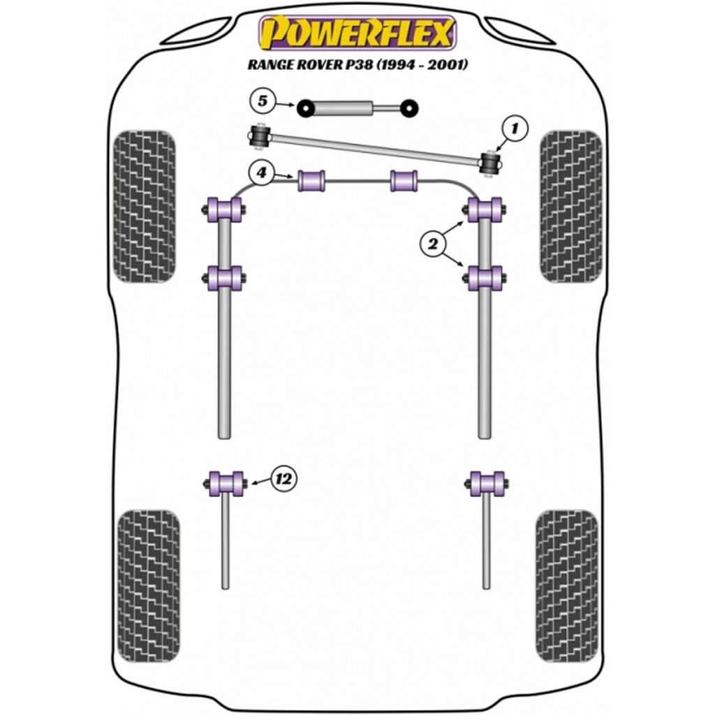 1999 Range Rover | Wiring Diagram Database