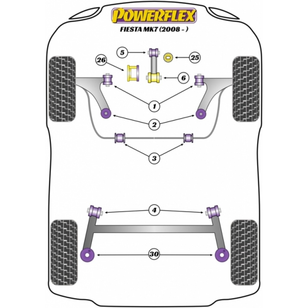 2 X Powerflex Pff19 22 Front Anti Roll Bar To Chassis