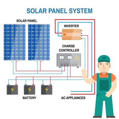 the most important components of a solar pv system grid. Black Bedroom Furniture Sets. Home Design Ideas