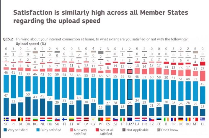 Το 38% των Ελλήνων έχει χρεωθεί για ανεπιθύμητες κλήσεις και SMS