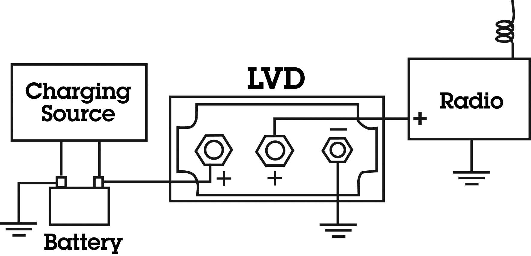 Wiring Diagrams Southwind Motorhome Parts