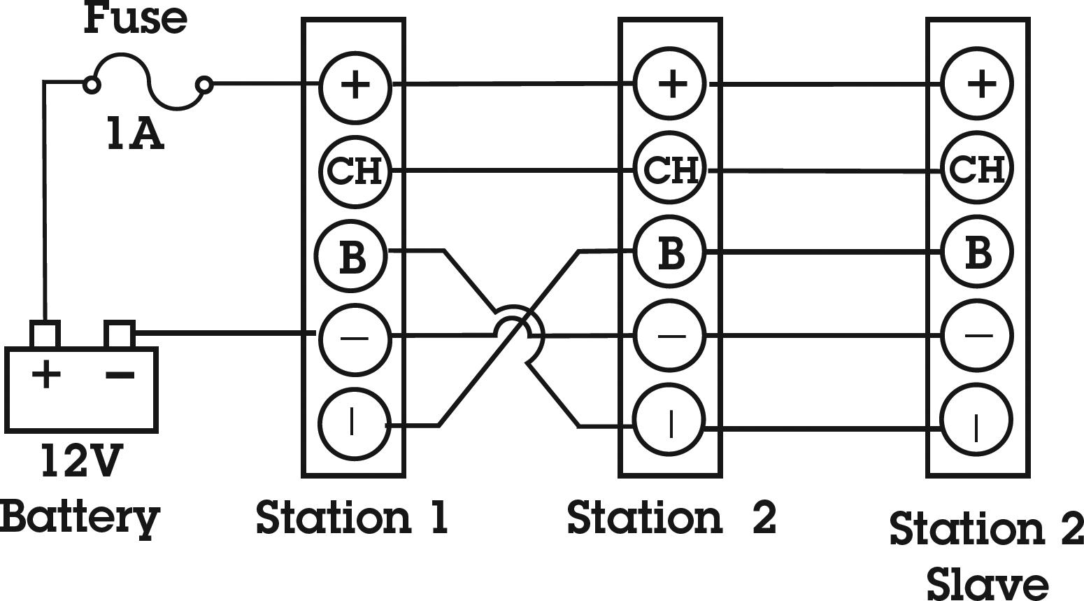 Phone Com Systems