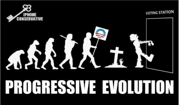 Progressive Evolution copy