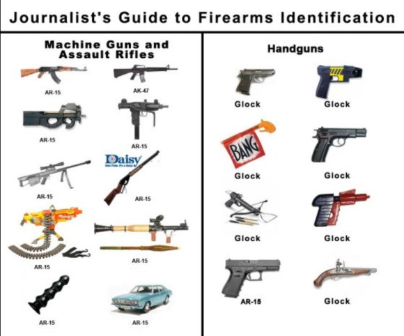 Guide to Guns copy