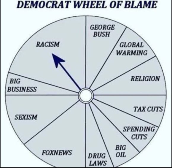 dem-wheel-of-blame-copy