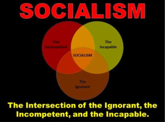 Socialist Intersectionality