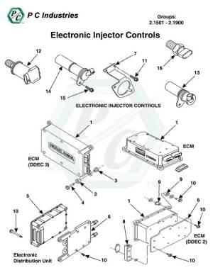 Electronic Controls  Series 60 Detroit Diesel Engines
