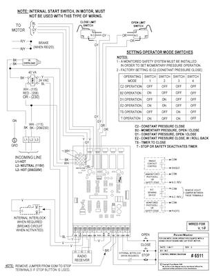 tech support  powermaster operators