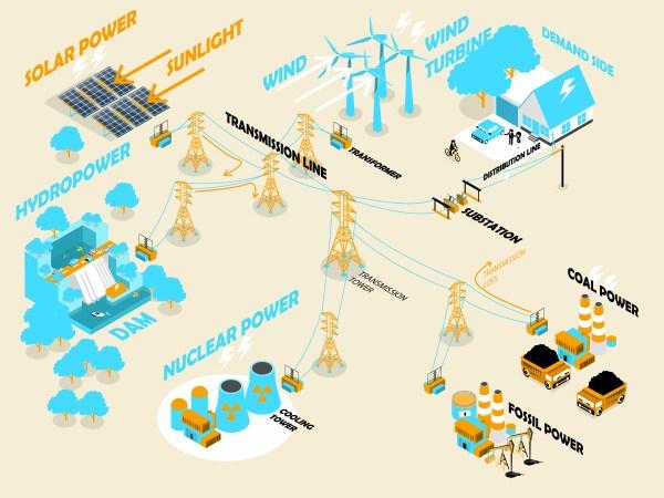 Fundamentals Series: Power Delivery - Powermetrix