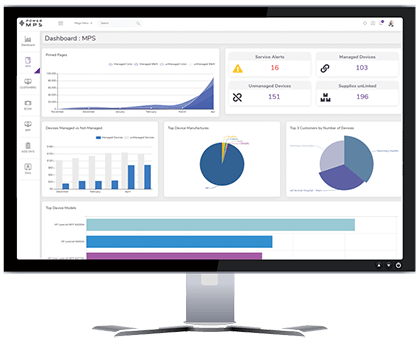 Managed Print Services Dashboard - PowerMPS