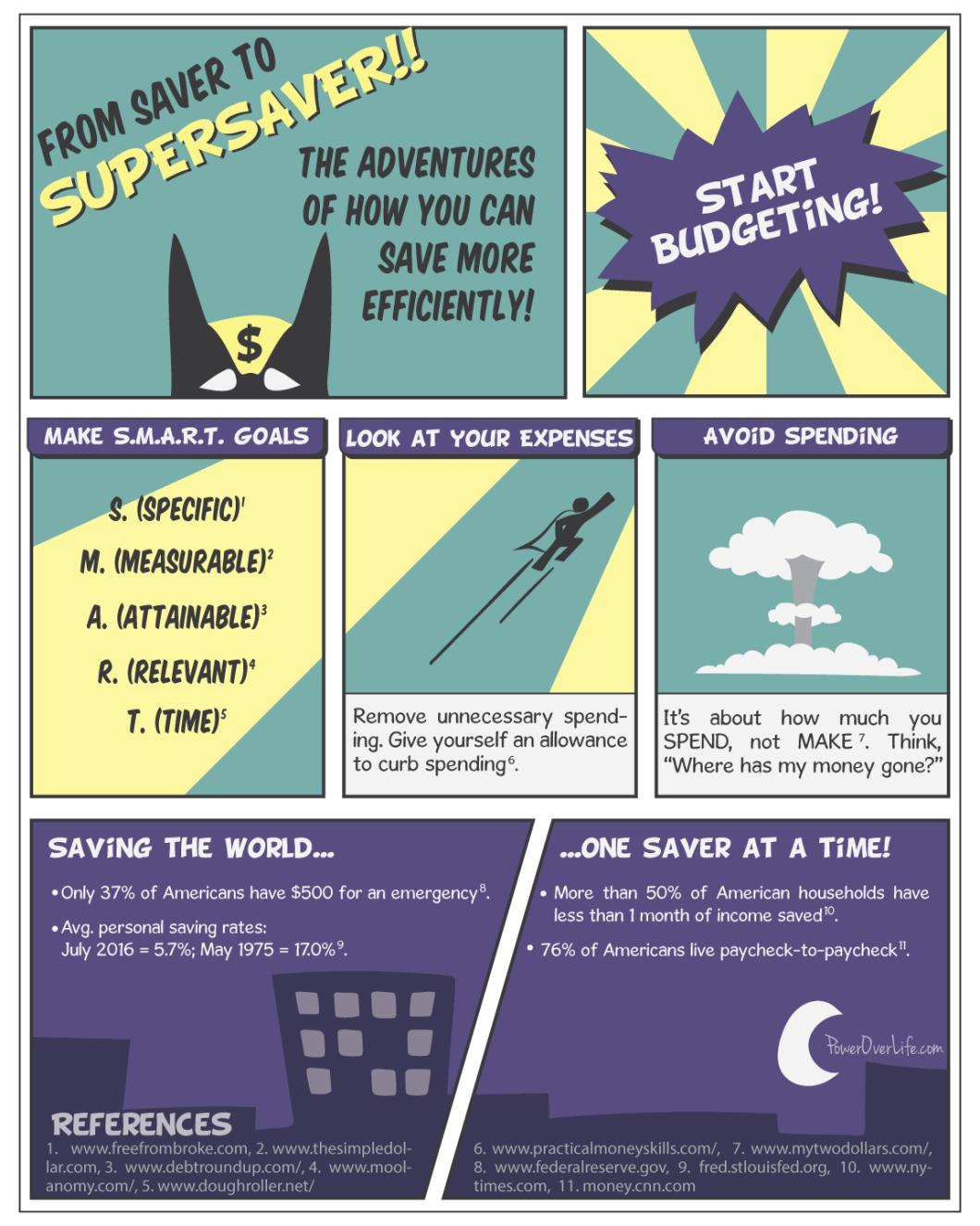 Saving Money Infographic