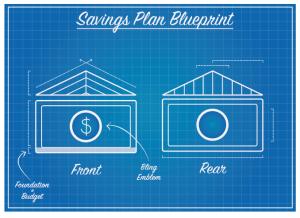 Savings Plan Blueprint