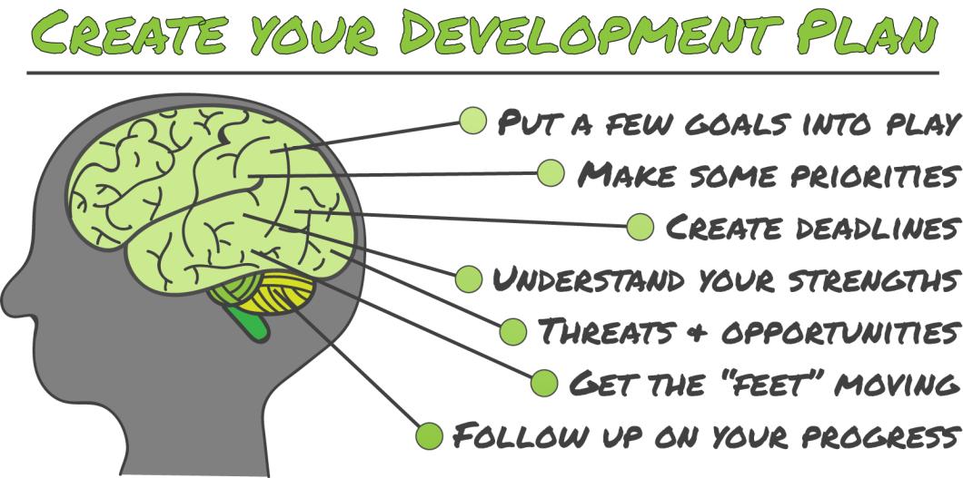 Create Your Development Plan
