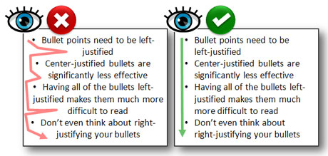 Left-justified bullets are easier to read and follow.