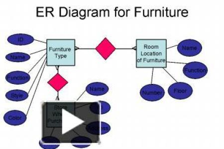 Interior er diagram in powerpoint 4k pictures 4k pictures full conceptual design and the entity relationship model ppt video a cadastral e r diagram ppt the entity relationship model powerpoint presentation id a ccuart Image collections