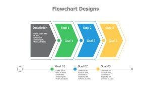 PowerPoint Chart Templates  100% Editable and Brilliantly Designed | PowerSlides