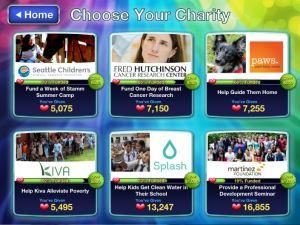 Choose Charity
