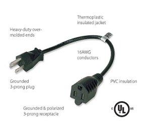 Power Strip Liberator Classic   Original Solution for