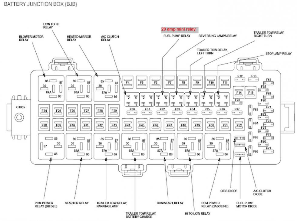2006 Ford E350 Van Fuse Layout
