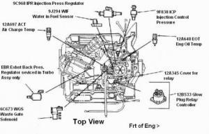 Help with my gutless 97  Ford Powerstroke Diesel Forum