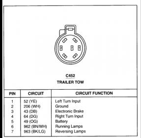 2001 X Wiring Diagram for OEM trailer connector  Ford