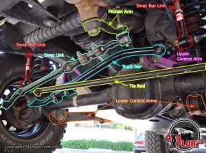 995 F350 Front Suspension  Ford Powerstroke Diesel Forum
