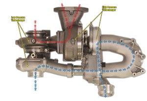 64L Power Stroke Diesel Specs & Info