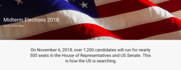 Ahead of the midterms, Google News Lab created a way to see what's trending at the state, county and city level