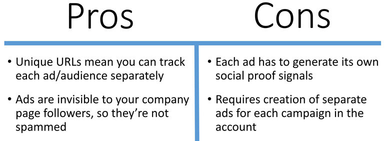 Direct Sponsored Content (DSC) Pros and Cons