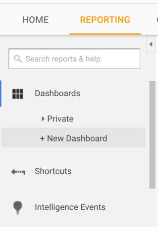 Create a new dashboard in Google Analytics
