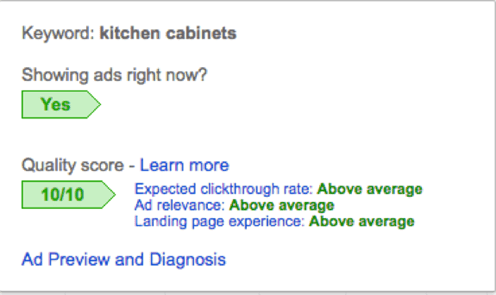 AdWords quality score examples