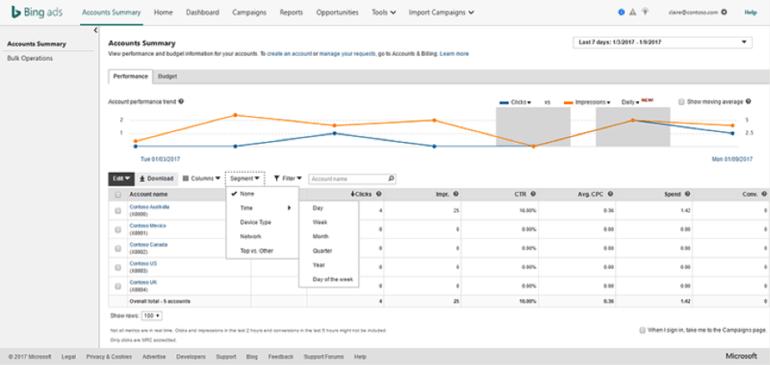 Segment your data in Bing Ads