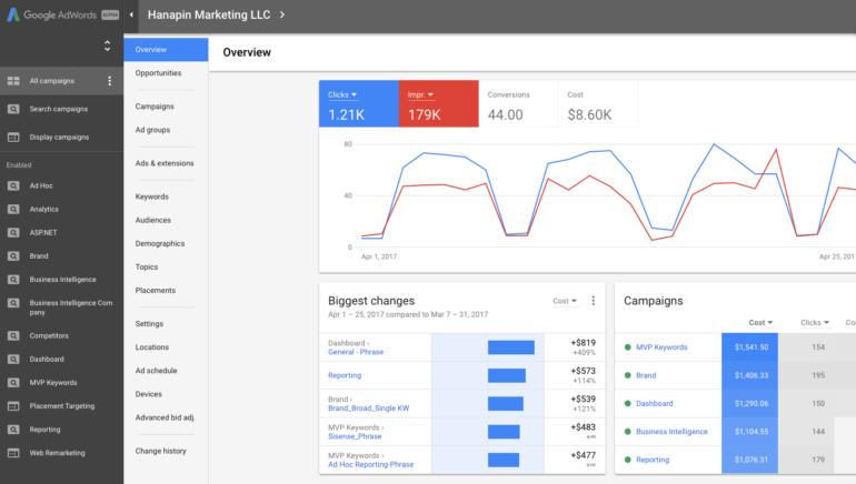 AdWords dashboard