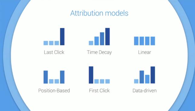 Multiple attribution models